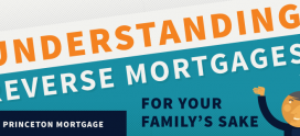 Can a Reverse Mortgage help you retire early?