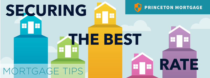 Securing the Best Mortgage Rate